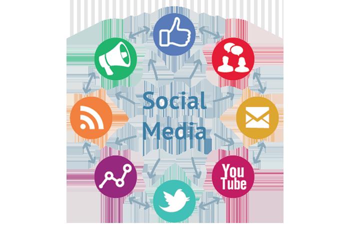 برندسازی و شبکه های اجتماعی